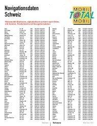 Navigationsdaten Schweiz - Mobil Total