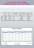 Important to Availability - Kernkraftwerk Gösgen - Page 4