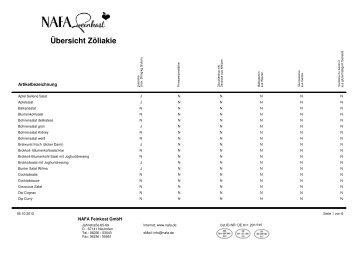 Übersicht Zöliakie - Nafa Feinkost GmbH