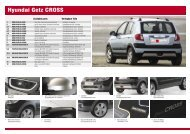 Hyundai Getz CROSS - MS Design