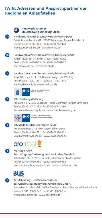IWiN: Adressen und Ansprechpartner der ... - bei der NBank