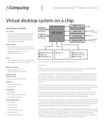 Virtual desktop system on a chip - NComputing