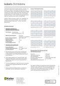 Prospekt kelesto-Sichtsteine (PDF) - Keller AG Ziegeleien - Seite 2