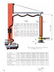 kransysteme bis 1500 kg tragkraft - Nelke GmbH