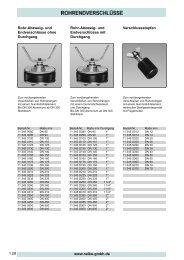 Datenblatt als Download - Nelke GmbH