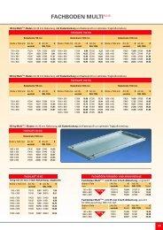 stecksystem zubehör - Nelke GmbH