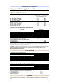 Preisblätter und Rechenbeispiel - Niefern-Öschelbronn - Page 2