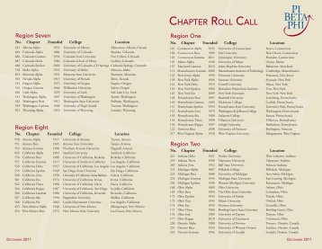 Roll Call 2012.indd - Pi Beta Phi