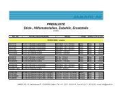 PREISLISTE Stick-, Hilfsmaterialien, Zubehör, Ersatzteile - Jamafil AG