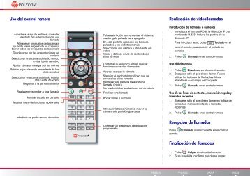 a629648a4 Sugerencias para los sistemas Polycom HDX