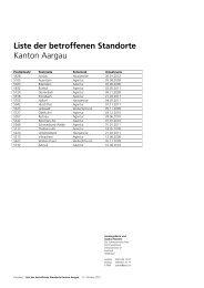 Liste der betroffenen Standorte - Die Schweizerische Post