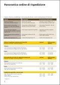 Manuale per traslochi Il link viene aperto in - Page 4