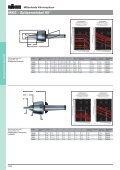 MKS - Spitzenwinkel 60 - ppw Handel GmbH - Seite 7
