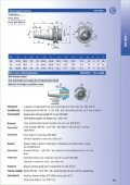 d - ppw Handel GmbH - Page 3