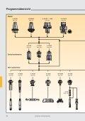 Aufnahmen und Spanneinheiten - ppw Handel GmbH - Seite 7