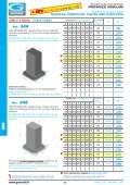 dal 1° Sett. 2010 - ppw Handel GmbH - Page 6