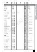 Inhaltsverzeichnis / Inhoud opgave / Indice - Page 6