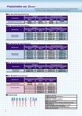 5-Phasen Schrittmotoren mit Endstufe AS/ASC-Serie - Pro/Motion ... - Seite 6