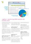 LogPoint 5.1 Product Features Robust. Dynamic. Unparalleled. - Page 2