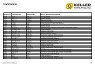 Werkstofftabelle Stahl (PDF) - Ed. Keller AG, Kirchberg