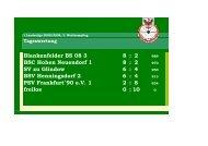 1.u.2. Landesliga 08/09 -2 - psv-ffo.de