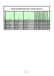 Albencupwertung 2013-gesamt
