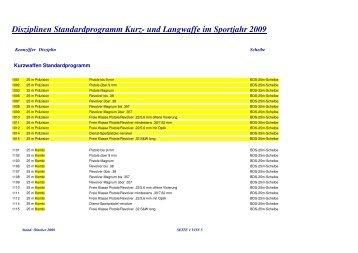 und Langwaffe im Sportjahr 2009