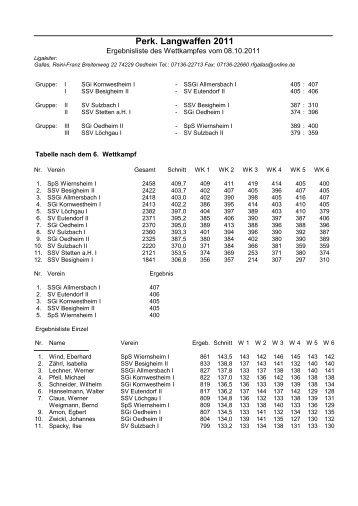 Ergebnis Vorderlader Gewehr Bezirksliga 2011