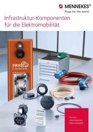 Mennekes Elektromobilität - Siblik Elektrik Ges.m.b.H. & Co. KG