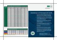 Download starten - Sächsisches Institut für die Druckindustrie GmbH