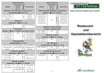 Restaurant und Gaststätten