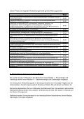 Curriculum: Weiterbildung Innere Medizin + Schwerpunkte im St ... - Page 5