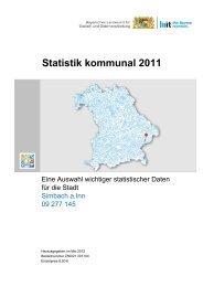 Statistik kommunal 2011 - Simbach am Inn