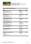 Betriebsberatung - kaufmann+bader - Seite 4