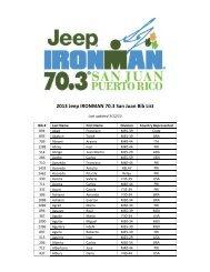 2013 Jeep IRONMAN 70.3 San Juan Bib List