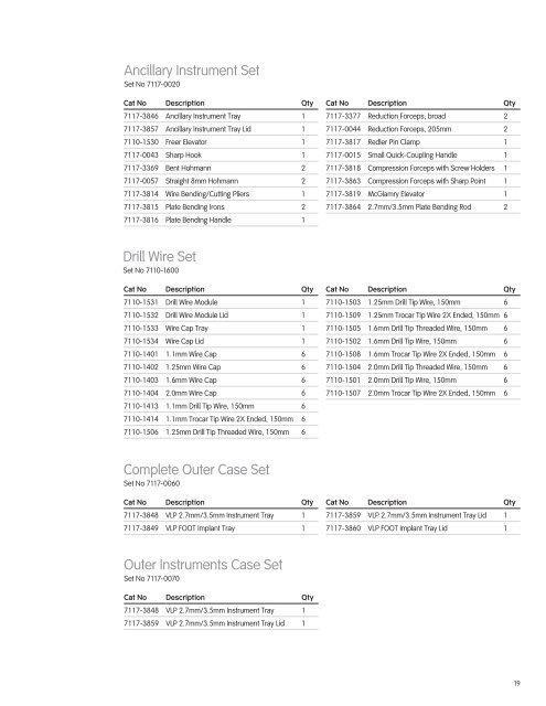 Catalog Information Base