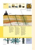 Das Soilfrac®-Verfahren - Keller-MTS - Page 5