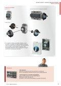 Catalogo Fotovoltaico - Socomec - Page 5