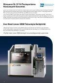 AG400L AG600L - Sodick Europe Ltd. - Page 2