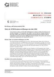 Mehr als 10'000 Konkurseröffnungen im Jahr 2004 - KMU Finanz AG