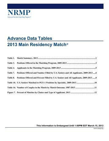 Advance Data Tables 2013 Main Residency Match®