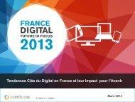 Tendances Clés du Digital en France et leur Impact pour l'Avenir