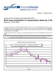 Euro area production in construction down by 1.4%