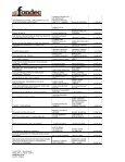 CONV. 2009 - PROYECTOS ADJUDICADOS - Page 2