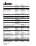 CONV. 2009 - PROYECTOS ADJUDICADOS - Page 4