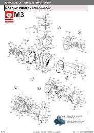 MORO M3 PUMPE - POMPE MORO M3 - Ed. Keller AG, Kirchberg