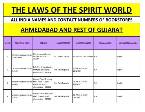 THE LAWS OF THE SPIRIT WORLD - VRRP Spiritual Learning