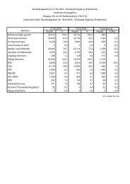 Bundestagswahl 2009 - Gesamtergebnis (pdf ) - Siegburg