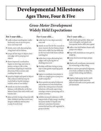 Developmental Milestones Ages Three, Four & Five Language
