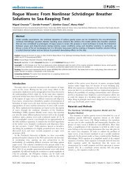 Rogue Waves: From Nonlinear Schro¨dinger Breather Solutions to ...